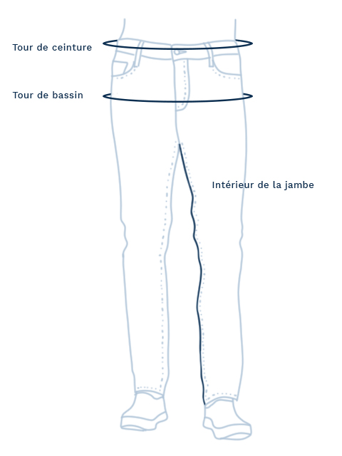 HOMME_GUIDE_FIT